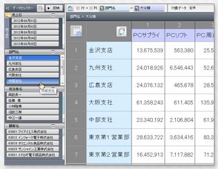 3.データセレクターで様々に条件を切り替え表示