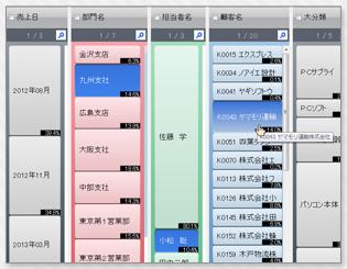 4.操作ボタンそれ自体がデータ傾向。