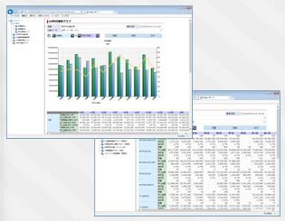 3.集計データの閲覧ニーズに最適なWebレポート機能