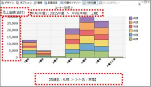 4.グラフ:その他改良機能