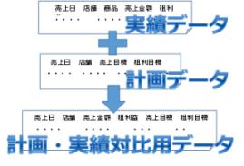 3.新機能:ファイル統合設定